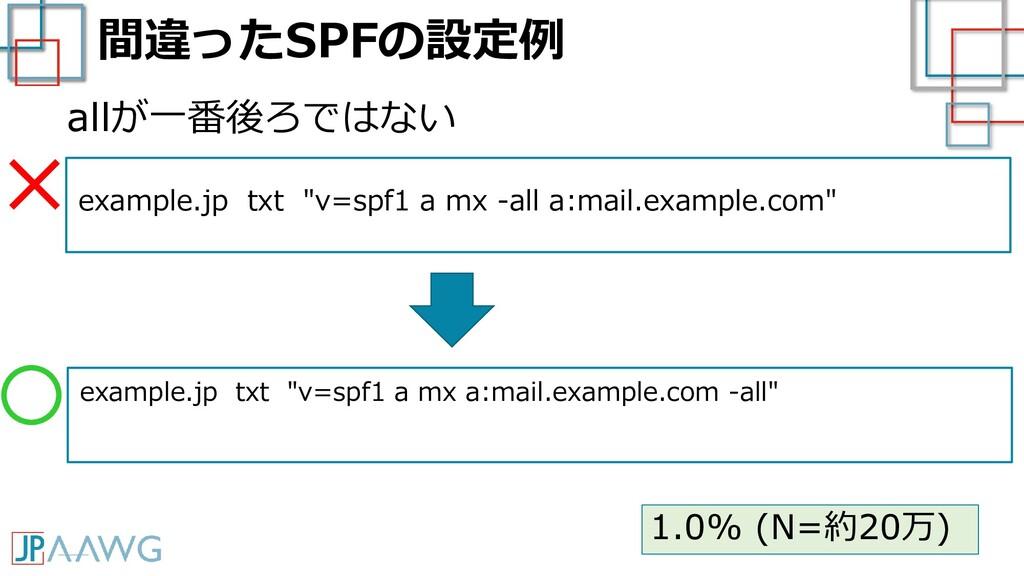 """間違ったSPFの設定例 example.jp txt """"v=spf1 a mx -all a:..."""