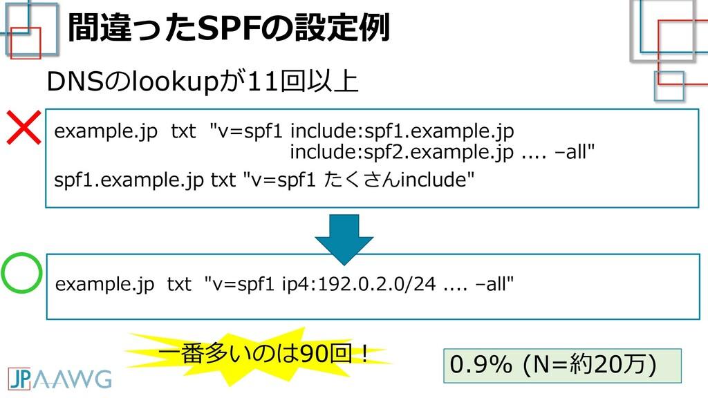 """間違ったSPFの設定例 example.jp txt """"v=spf1 include:spf1..."""