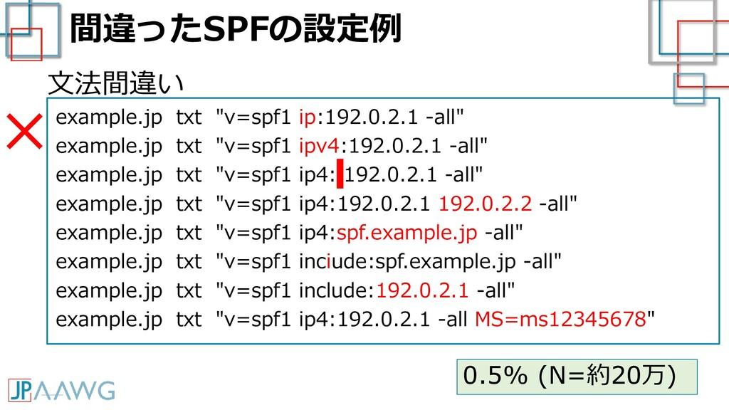 """間違ったSPFの設定例 example.jp txt """"v=spf1 ip:192.0.2.1..."""