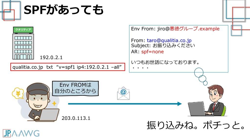 SPFがあっても 192.0.2.1 203.0.113.1 Env From: jiro@悪...