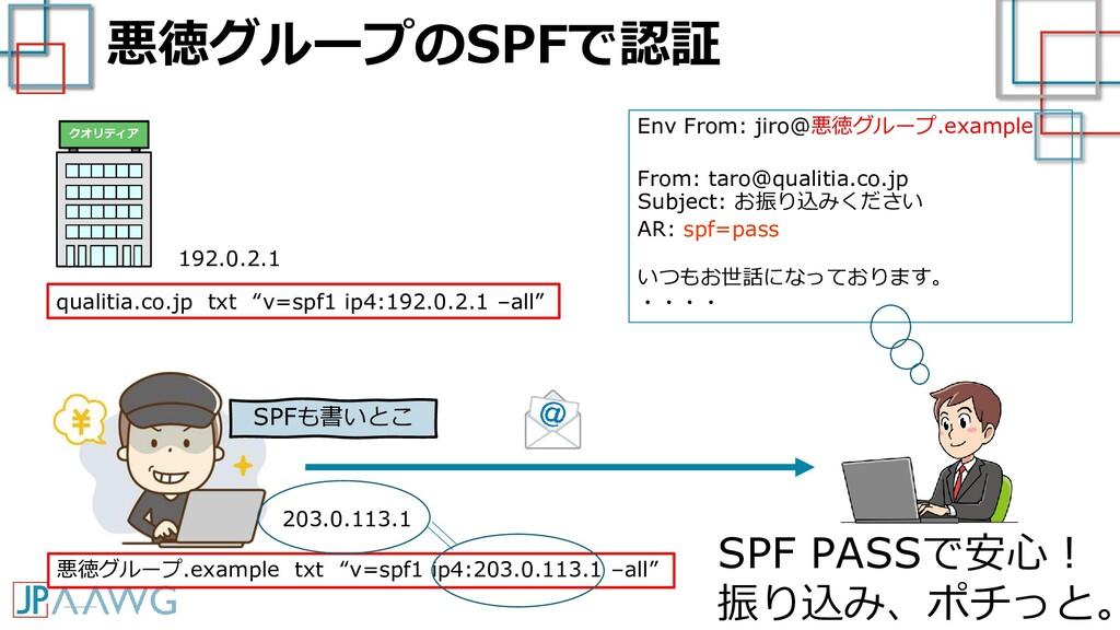 悪徳グループのSPFで認証 192.0.2.1 203.0.113.1 Env From: j...