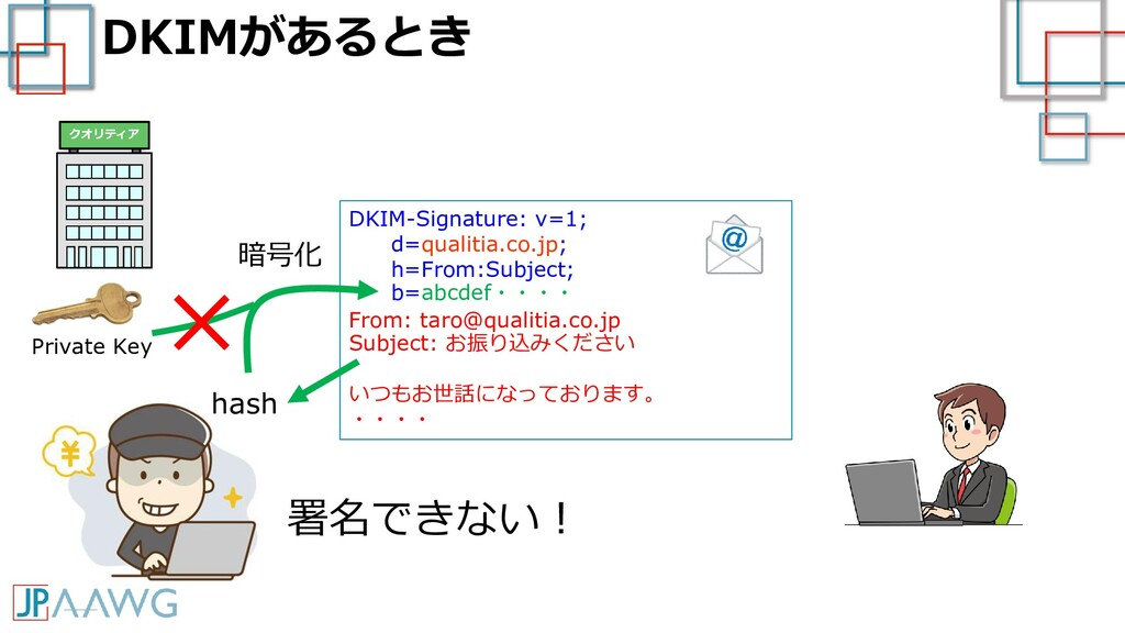 DKIM-Signature: v=1; d=qualitia.co.jp; h=From:S...