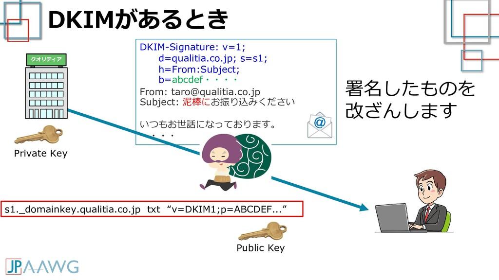 DKIM-Signature: v=1; d=qualitia.co.jp; s=s1; h=...