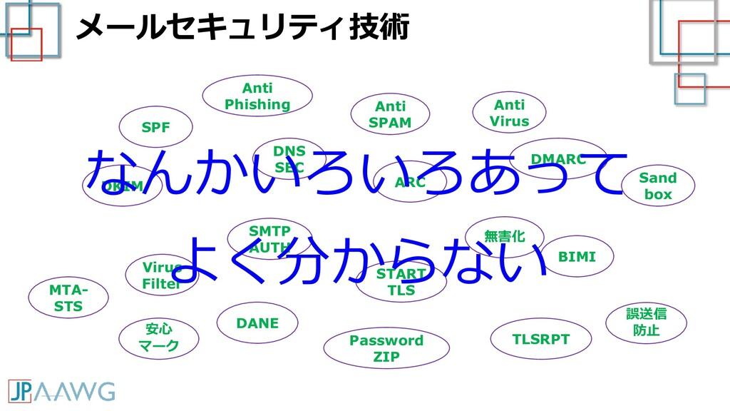 メールセキュリティ技術 SPF DKIM 誤送信 防止 無害化 Password ZIP An...