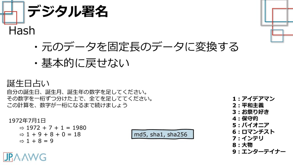 デジタル署名 Hash ・元のデータを固定長のデータに変換する ・基本的に戻せない 誕生日占い...