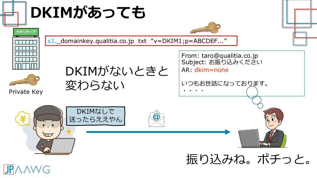 DKIMがあっても From: taro@qualitia.co.jp Subject: お振...