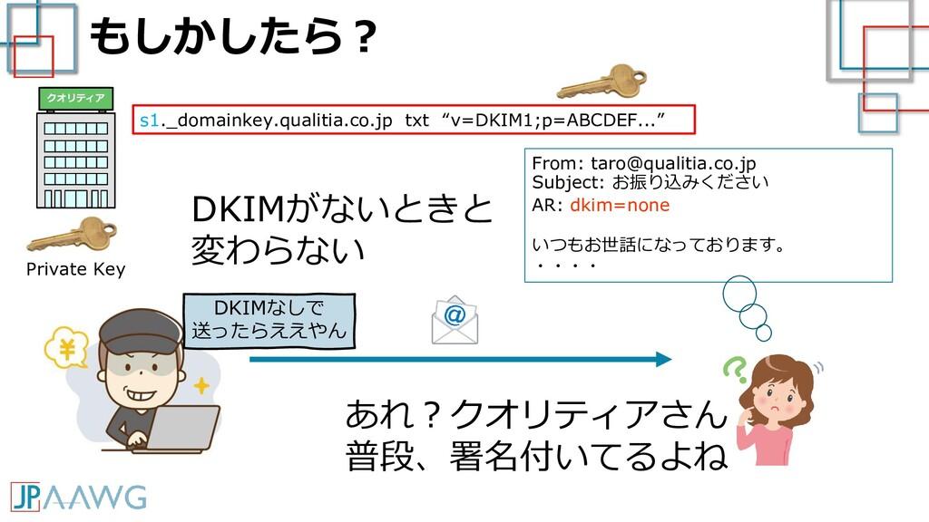もしかしたら? From: taro@qualitia.co.jp Subject: お振り込...