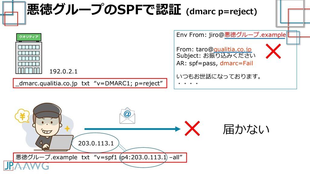 悪徳グループのSPFで認証 (dmarc p=reject) 192.0.2.1 203.0....