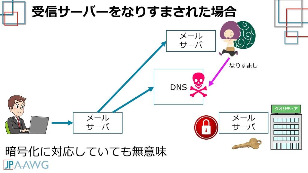 受信サーバーをなりすまされた場合 クオリティア メール サーバ メール サーバ 暗号化に対応し...