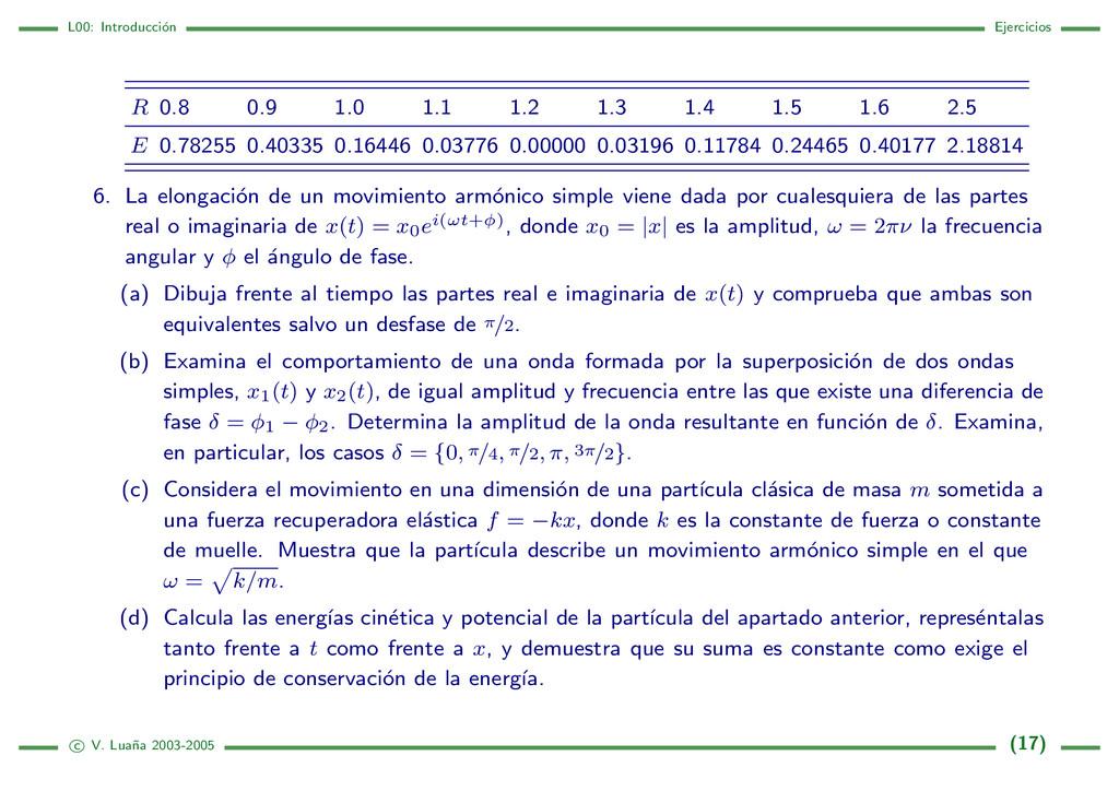 L00: Introducci´ on Ejercicios R 0.8 0.9 1.0 1....