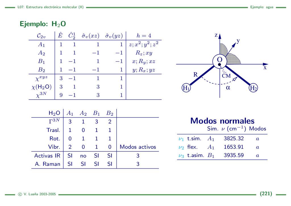 L07: Estructura electr´ onica molecular (II) Ej...