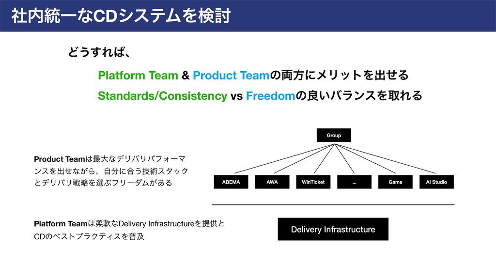 ࣾ౷ҰͳCDγεςϜΛݕ౼ Delivery Infrastructure Product ...