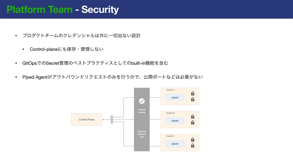 Platform Team - Security • ϓϩμΫτνʔϜͷΫϨσϯγϟϧ֎ʹҰ...
