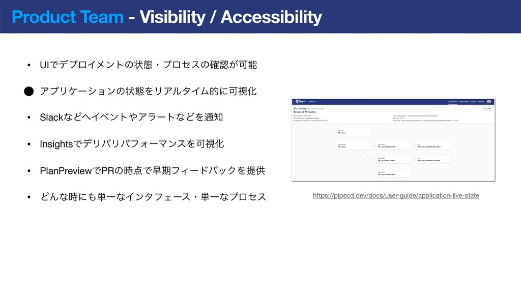 Product Team - Visibility / Accessibility https...