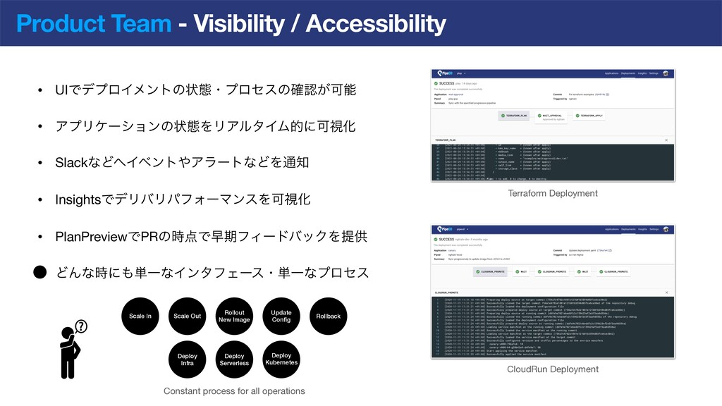 Product Team - Visibility / Accessibility Terra...