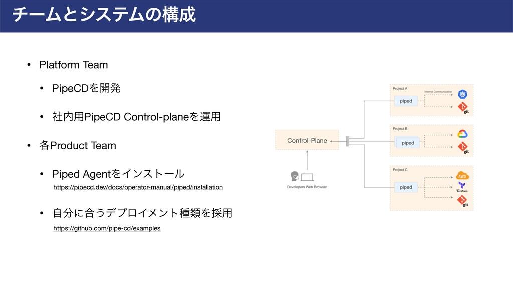 νʔϜͱγεςϜͷߏ • Platform Team  • PipeCDΛ։ൃ  • ࣾ༻...