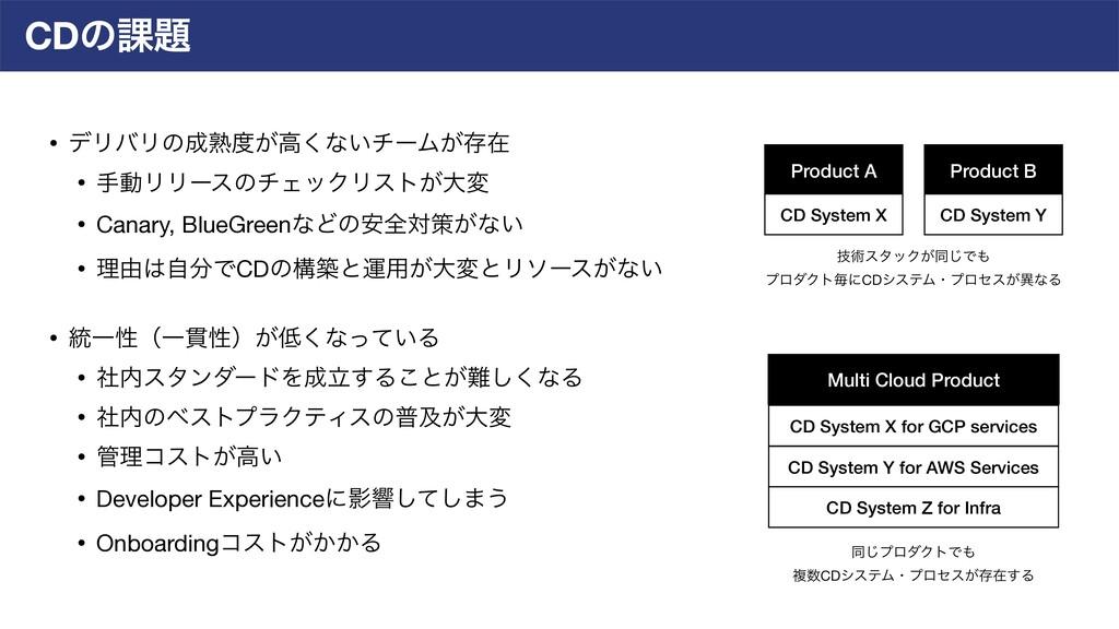 CDͷ՝ Multi Cloud Product • σϦόϦͷख़͕ߴ͘ͳ͍νʔϜ͕ଘࡏ...