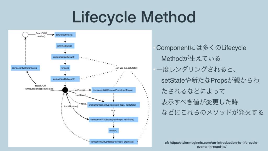 Lifecycle Method •Componentʹଟ͘ͷLifecycle Metho...