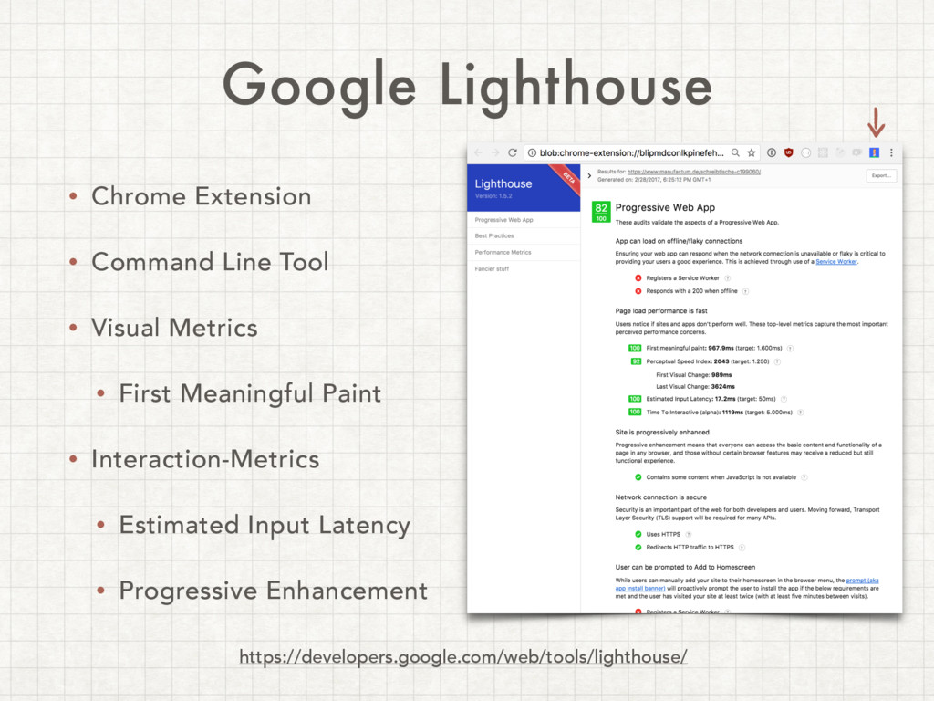 Google Lighthouse • Chrome Extension • Command ...
