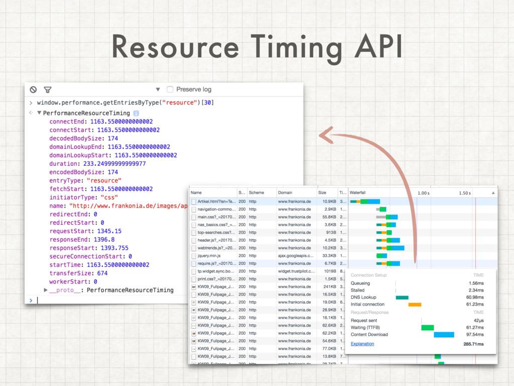 Resource Timing API