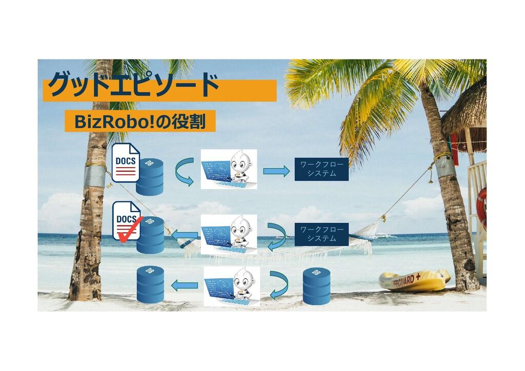グッドエピソード BizRobo!の役割 ワークフロー システム ワークフロー システム