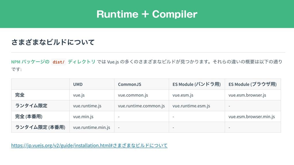 Runtime + Compiler https://jp.vuejs.org/v /guid...