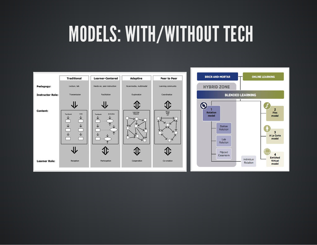 MODELS: WITH/WITHOUT TECH