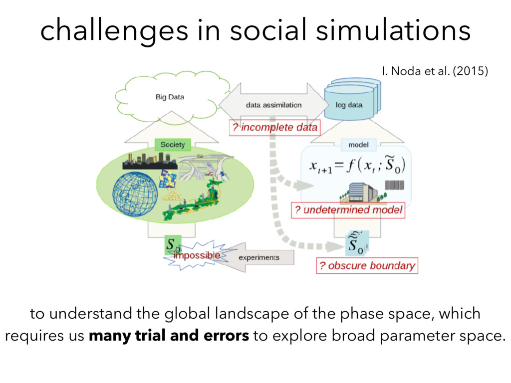 challenges in social simulations I. Noda et al....