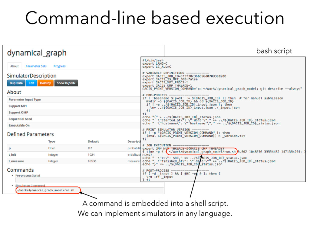 Command-line based execution A command is embed...