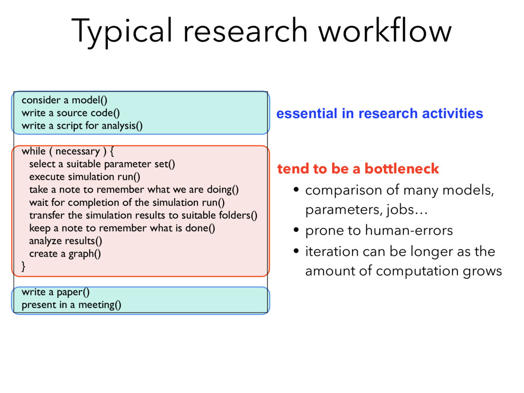 Typical research workflow tend to be a bottlenec...