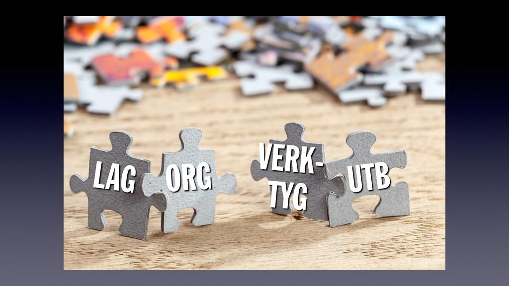 LAG ORG VERK- TYG UTB