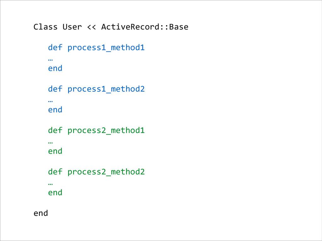 Class User << ActiveRecord::Base  !...