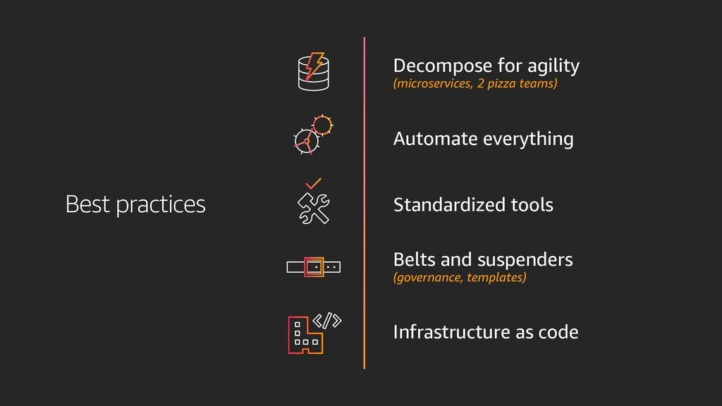 Best practices Automate everything Decompose fo...