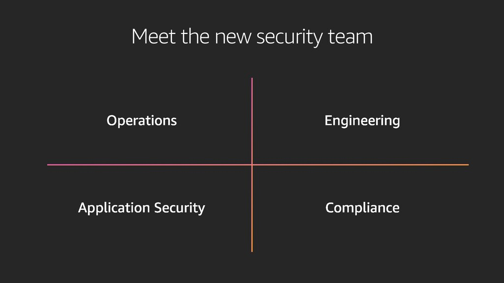 Meet the new security team