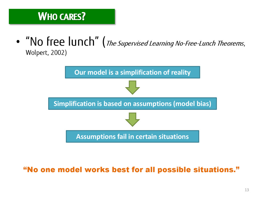 "• ""No free lunch"" (The Supervised Learning No-F..."
