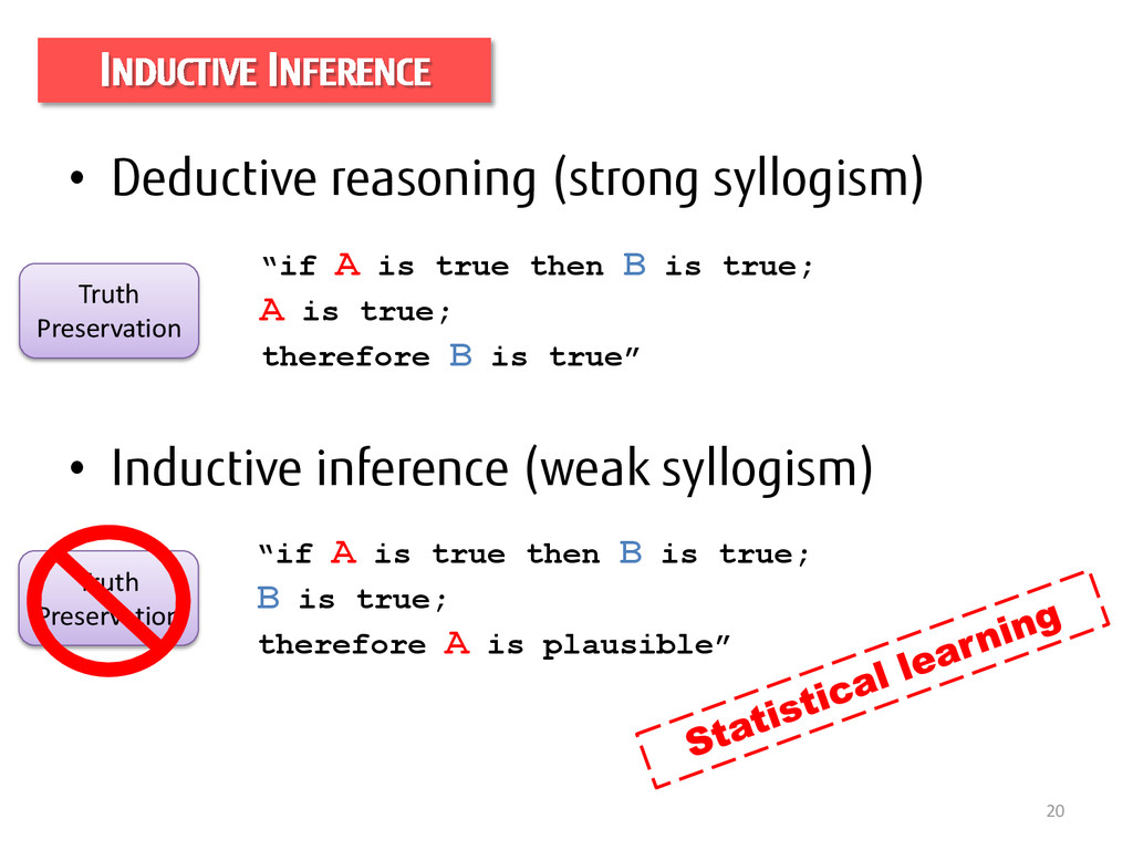 20 INDUCTIVE INFERENCE • Deductive reasoning (s...