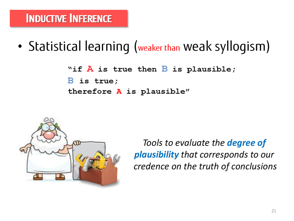 21 INDUCTIVE INFERENCE • Statistical learning (...