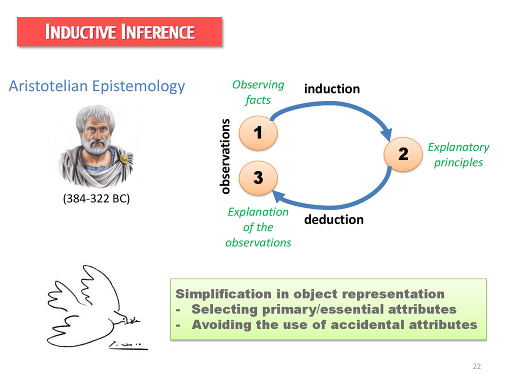 22 INDUCTIVE INFERENCE Aristotelian Epistemolog...