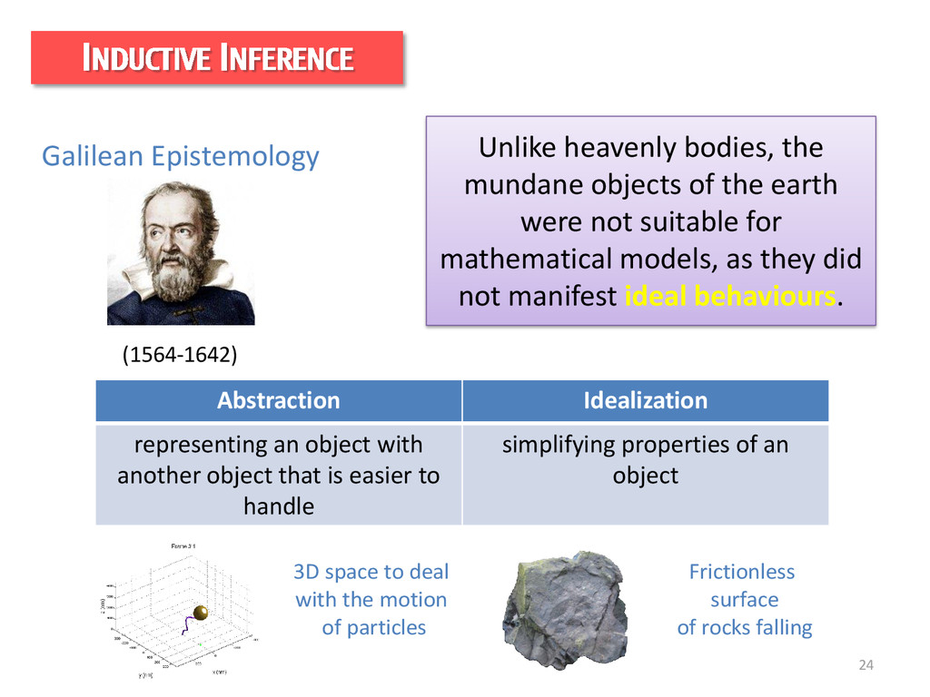 24 INDUCTIVE INFERENCE Galilean Epistemology (1...