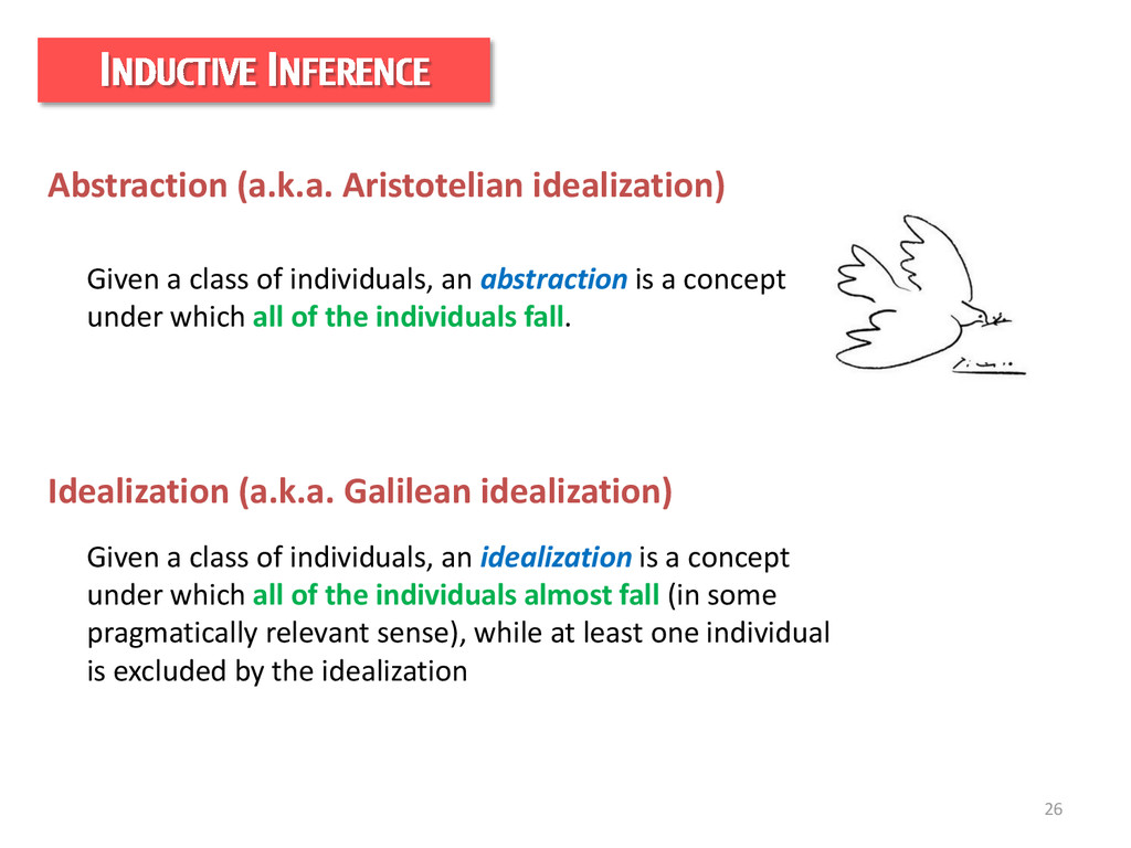 26 INDUCTIVE INFERENCE Abstraction (a.k.a. Aris...