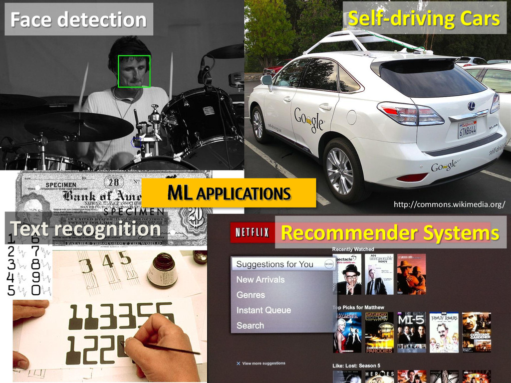4 Text recognition Recommender Systems Face det...