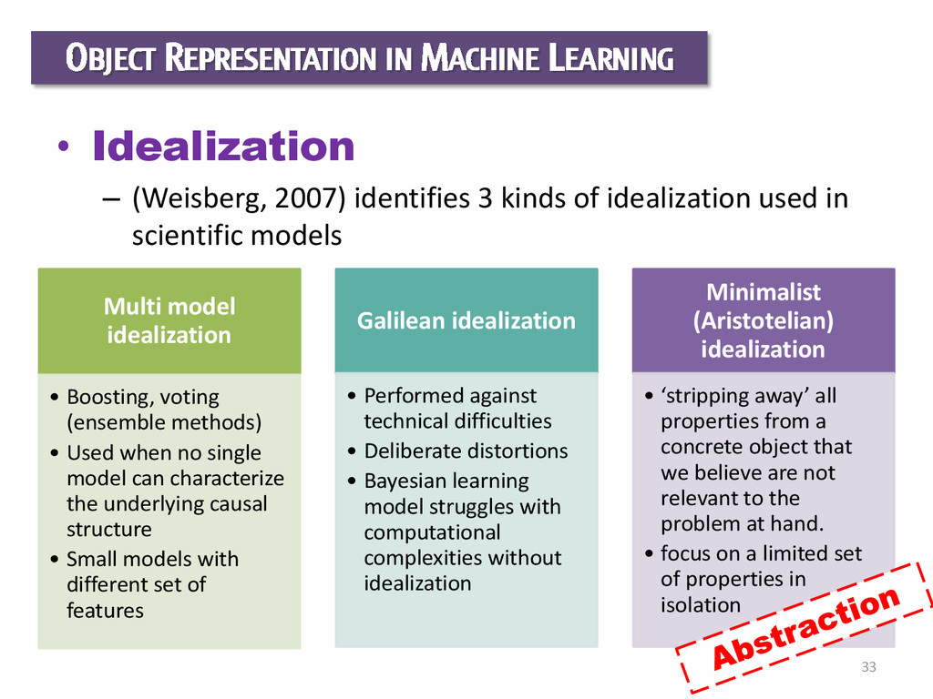 33 OBJECT REPRESENTATION IN MACHINE LEARNING • ...