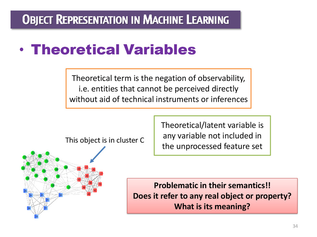 34 OBJECT REPRESENTATION IN MACHINE LEARNING • ...