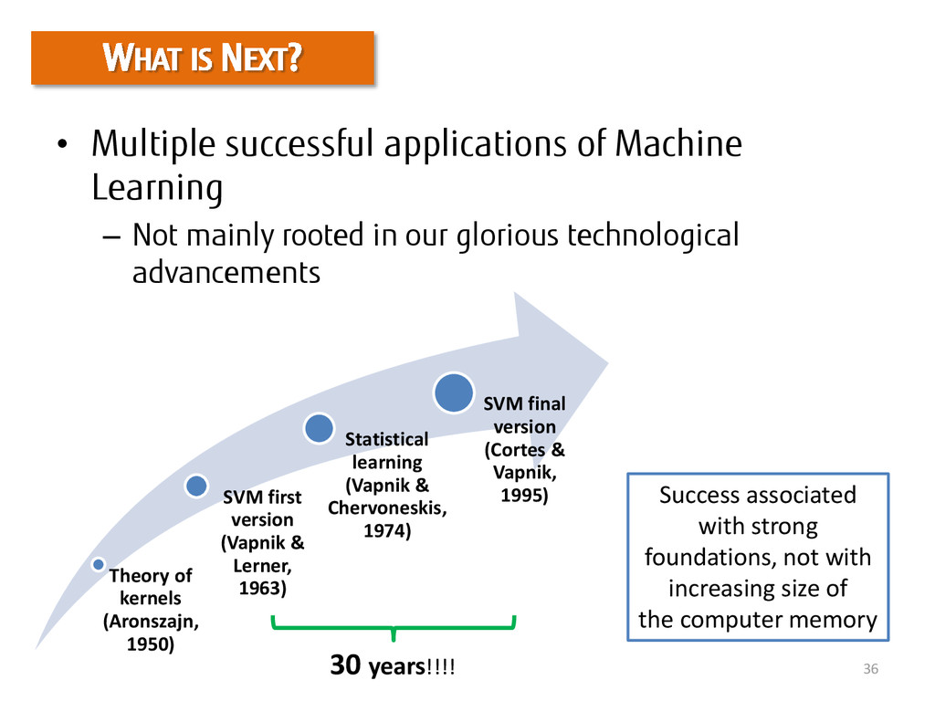 • Multiple successful applications of Machine L...