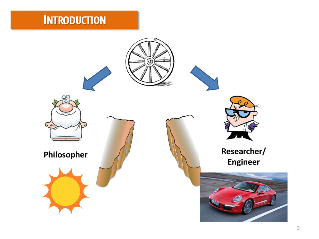 5 INTRODUCTION Philosopher Researcher/ Engineer