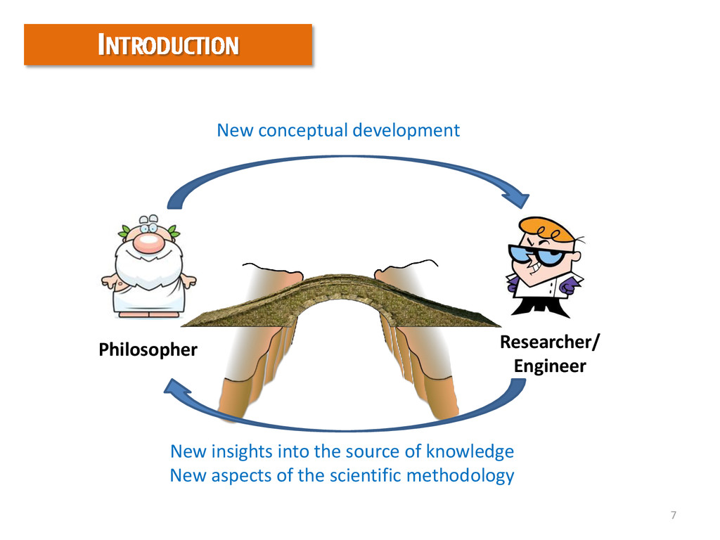 7 INTRODUCTION Philosopher Researcher/ Engineer...