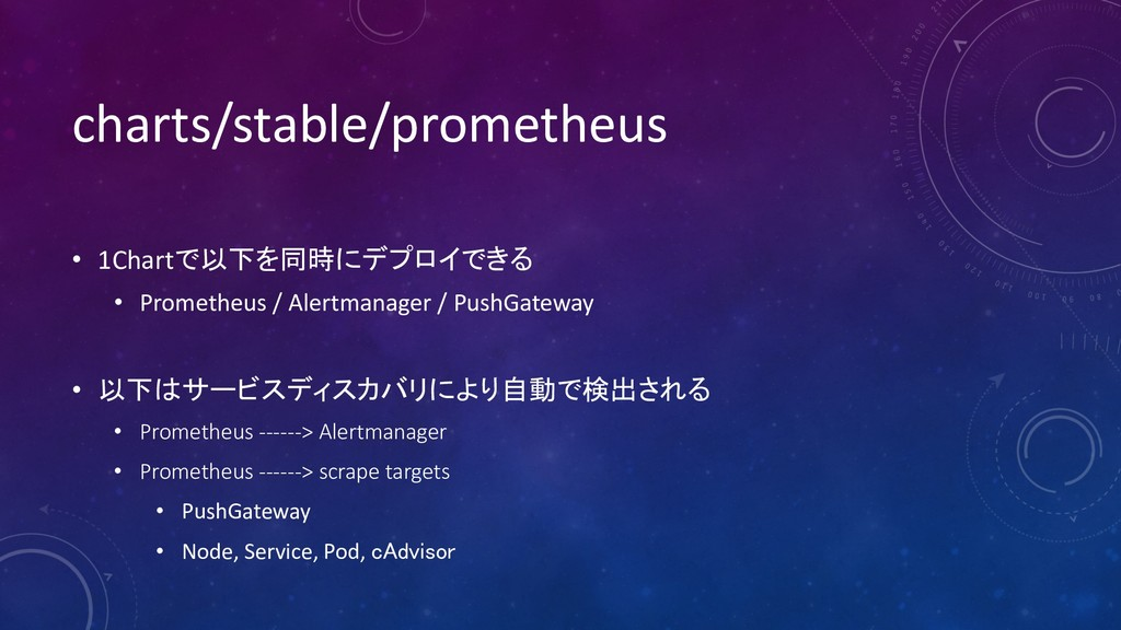 charts/stable/prometheus • 1Chart #%...
