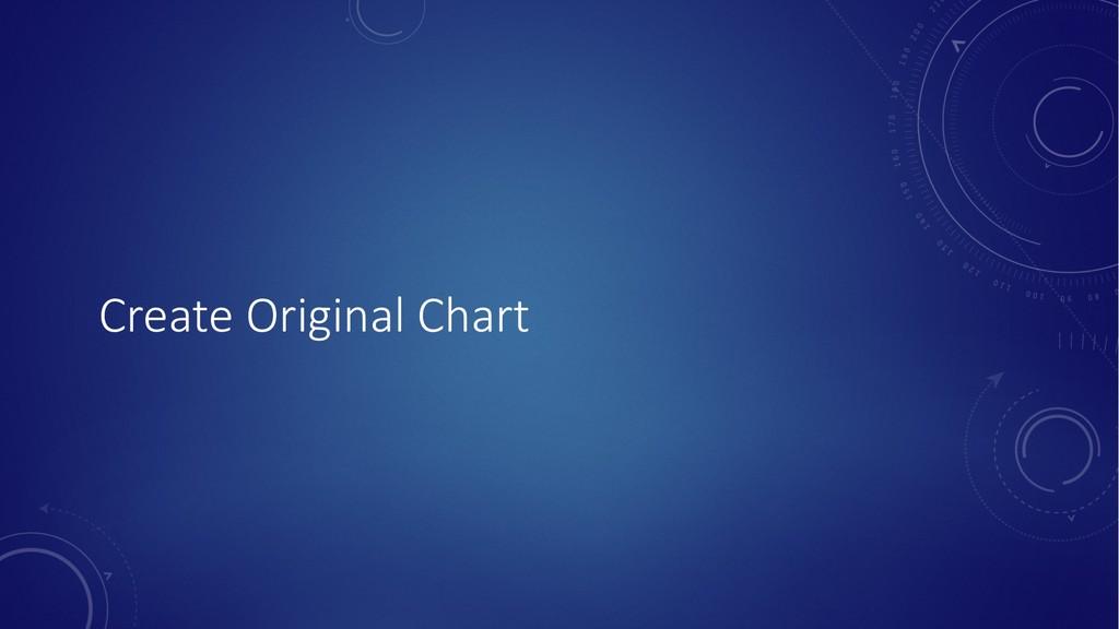 Create Original Chart
