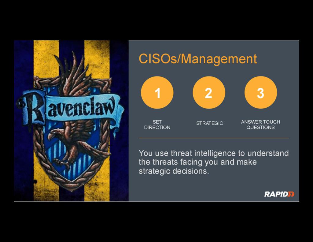 CISOs/Management You use threat intelligence to...