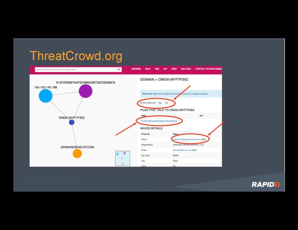 ThreatCrowd.org